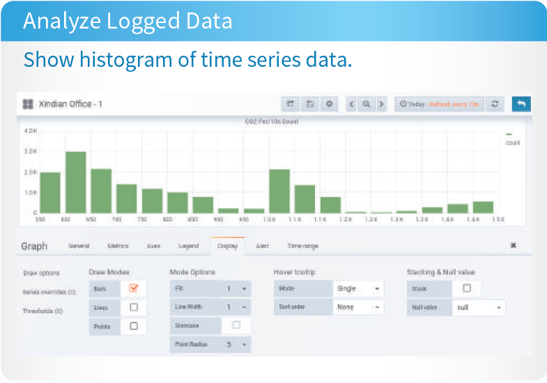 Analyze Logged Data