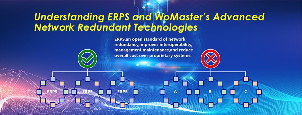Understanding ERPS and WoMaster Advanced Network Redundancy Technology