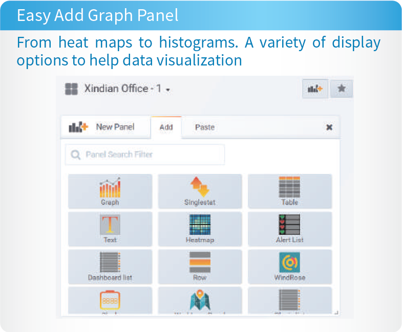 Easy Add Graph Panel