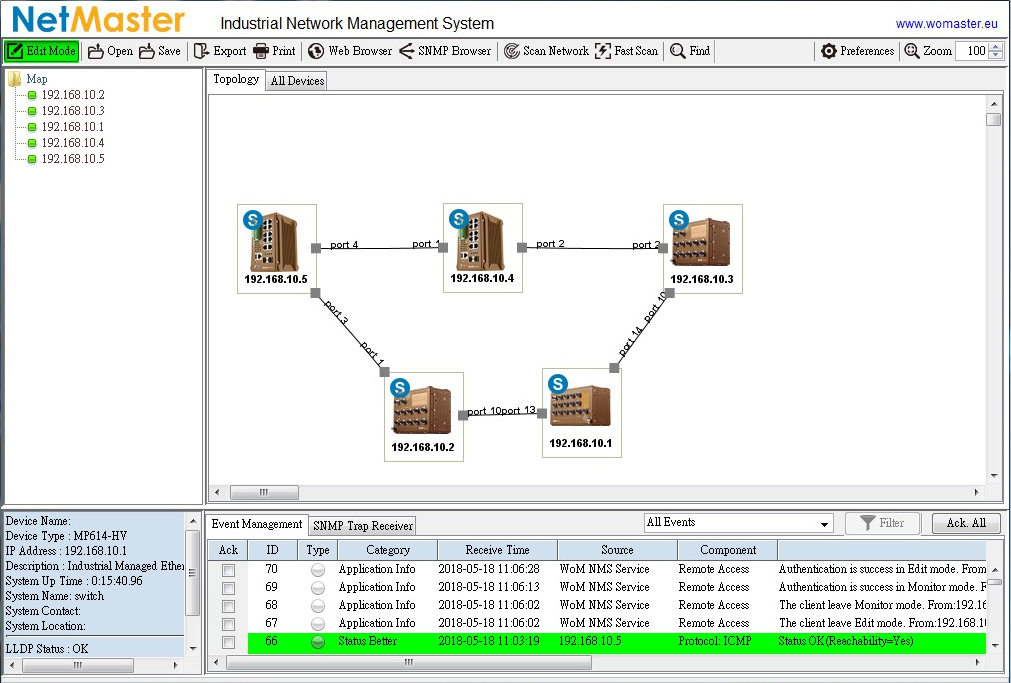 NetMaster - Industrial Network Management